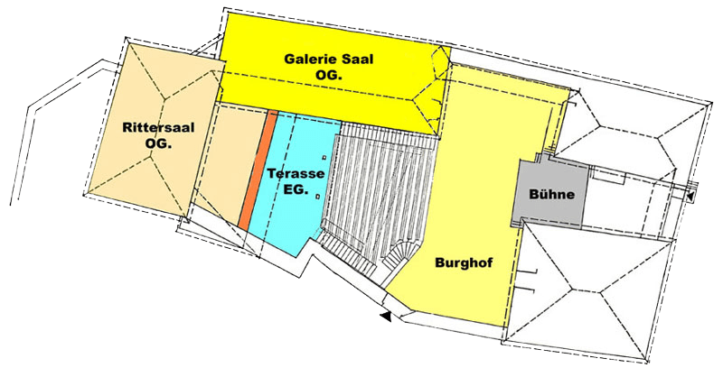 Burg Kaprun Burgplan